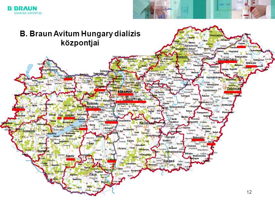 B. Braun Avitum Hungary dialízis központjai Kistarcsa 12