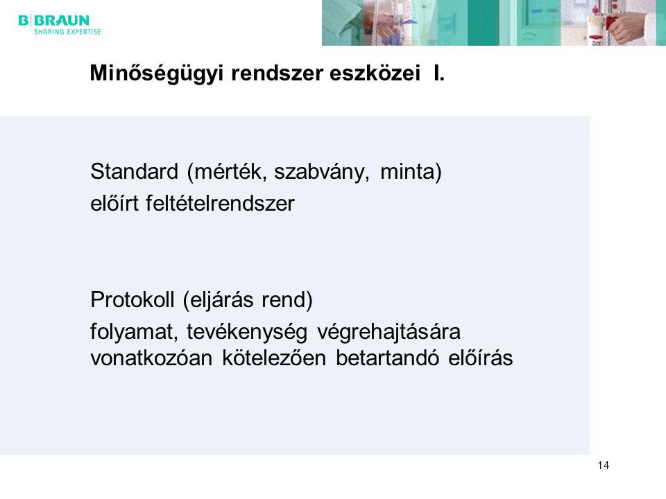 Minőségügyi rendszer eszközei I. Standard (mérték, szabvány, minta) előírt feltételrendszer Protokoll (eljárás rend) folyamat, tevékenység végrehajtás