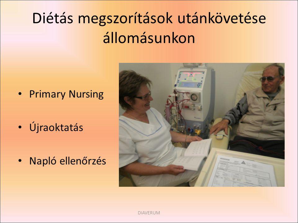 Diétás megszorítások utánkövetése állomásunkon Primary Nursing Újraoktatás Napló ellenőrzés DIAVERUM