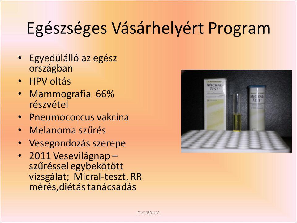 Egészséges Vásárhelyért Program Egyedülálló az egész országban HPV oltás Mammografia 66% részvétel Pneumococcus vakcina Melanoma szűrés Vesegondozás s