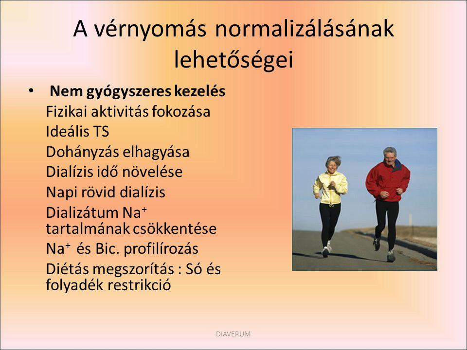 A vérnyomás normalizálásának lehetőségei Nem gyógyszeres kezelés Fizikai aktivitás fokozása Ideális TS Dohányzás elhagyása Dialízis idő növelése Napi