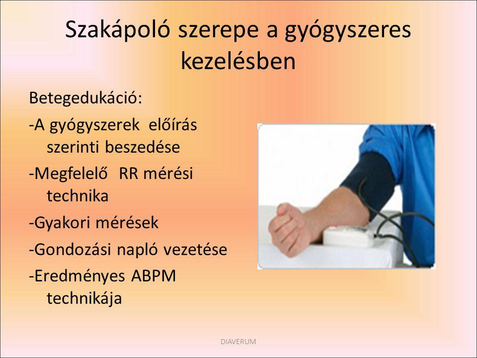 Szakápoló szerepe a gyógyszeres kezelésben Betegedukáció: -A gyógyszerek előírás szerinti beszedése -Megfelelő RR mérési technika -Gyakori mérések -Go