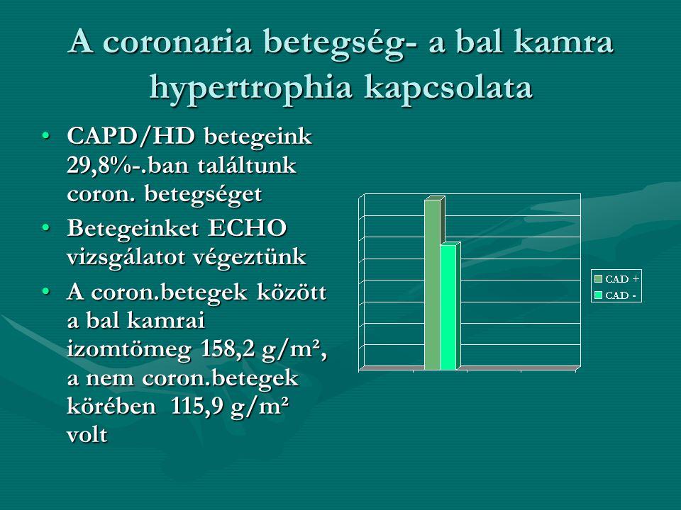 A coronaria betegség- a bal kamra hypertrophia kapcsolata CAPD/HD betegeink 29,8%-.ban találtunk coron. betegségetCAPD/HD betegeink 29,8%-.ban találtu