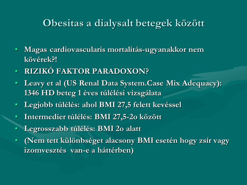 Obesitas a dialysalt betegek között Magas cardiovascularis mortalitás-ugyanakkor nem kövérek?!Magas cardiovascularis mortalitás-ugyanakkor nem kövérek