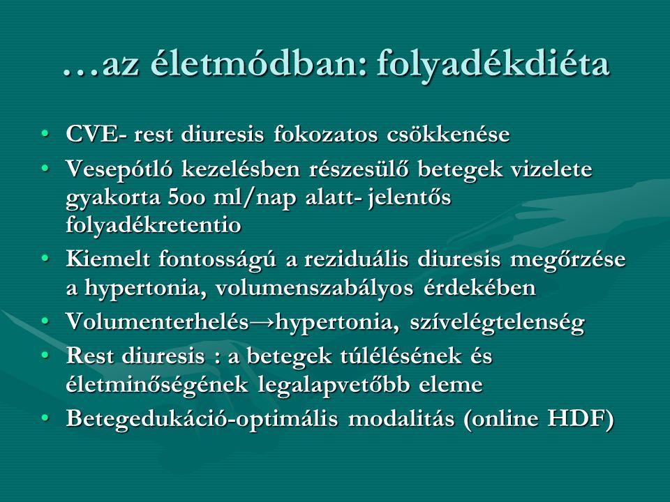 …az életmódban: folyadékdiéta CVE- rest diuresis fokozatos csökkenéseCVE- rest diuresis fokozatos csökkenése Vesepótló kezelésben részesülő betegek vizelete gyakorta 5oo ml/nap alatt- jelentős folyadékretentioVesepótló kezelésben részesülő betegek vizelete gyakorta 5oo ml/nap alatt- jelentős folyadékretentio Kiemelt fontosságú a reziduális diuresis megőrzése a hypertonia, volumenszabályos érdekébenKiemelt fontosságú a reziduális diuresis megőrzése a hypertonia, volumenszabályos érdekében Volumenterhelés→hypertonia, szívelégtelenségVolumenterhelés→hypertonia, szívelégtelenség Rest diuresis : a betegek túlélésének és életminőségének legalapvetőbb elemeRest diuresis : a betegek túlélésének és életminőségének legalapvetőbb eleme Betegedukáció-optimális modalitás (online HDF)Betegedukáció-optimális modalitás (online HDF)