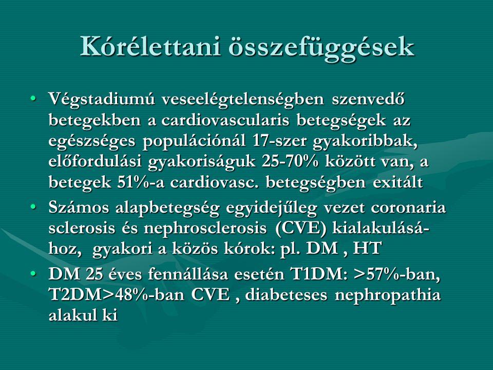 Kórélettani összefüggések Végstadiumú veseelégtelenségben szenvedő betegekben a cardiovascularis betegségek az egészséges populációnál 17-szer gyakoribbak, előfordulási gyakoriságuk 25-70% között van, a betegek 51%-a cardiovasc.