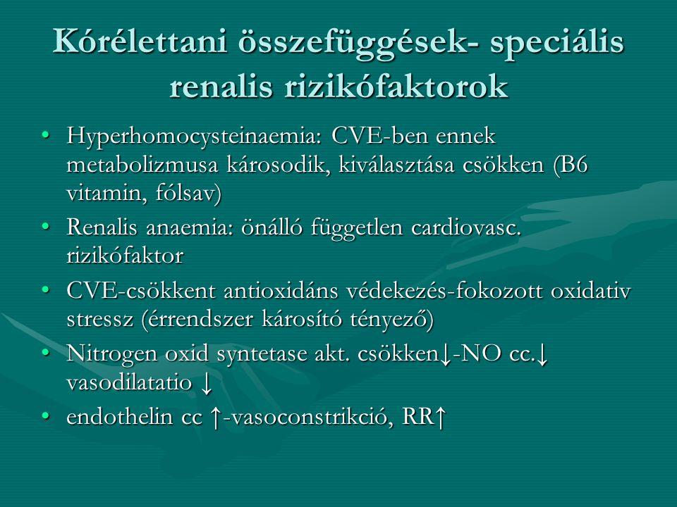 Kórélettani összefüggések- speciális renalis rizikófaktorok Hyperhomocysteinaemia: CVE-ben ennek metabolizmusa károsodik, kiválasztása csökken (B6 vitamin, fólsav)Hyperhomocysteinaemia: CVE-ben ennek metabolizmusa károsodik, kiválasztása csökken (B6 vitamin, fólsav) Renalis anaemia: önálló független cardiovasc.