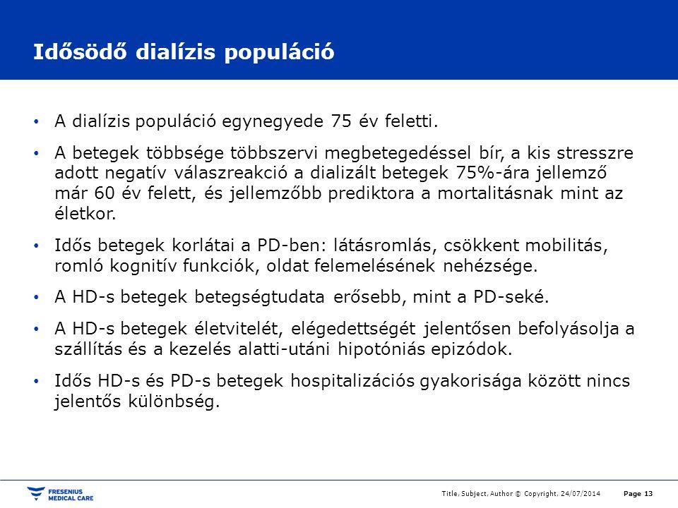 Idősödő dialízis populáció A dialízis populáció egynegyede 75 év feletti.