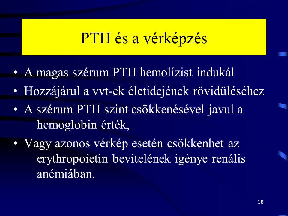 PTH és a vérképzés A magas szérum PTH hemolízist indukál Hozzájárul a vvt-ek életidejének rövidüléséhez A szérum PTH szint csökkenésével javul a hemoglobin érték, Vagy azonos vérkép esetén csökkenhet az erythropoietin bevitelének igénye renális anémiában.