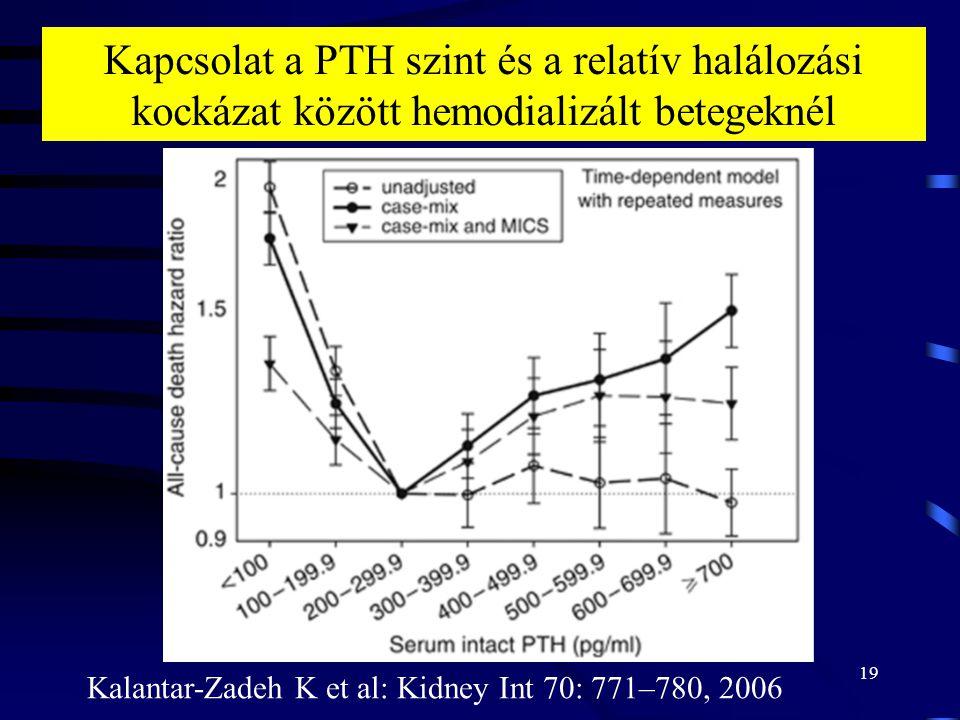 Kapcsolat a PTH szint és a relatív halálozási kockázat között hemodializált betegeknél 19 Kalantar-Zadeh K et al: Kidney Int 70: 771–780, 2006
