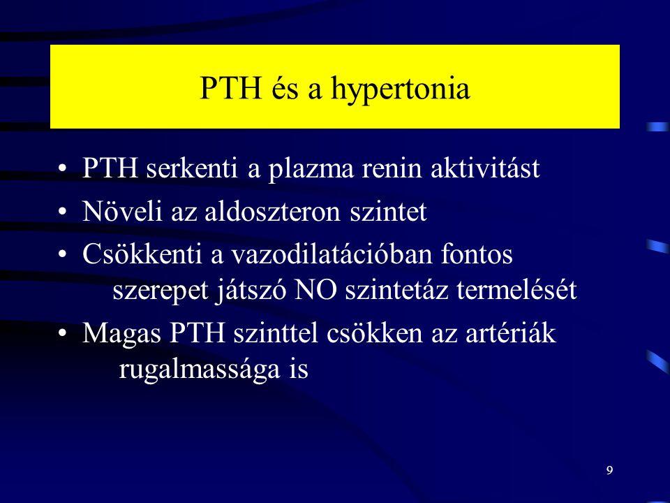 PTH és a hypertonia PTH serkenti a plazma renin aktivitást Növeli az aldoszteron szintet Csökkenti a vazodilatációban fontos szerepet játszó NO szintetáz termelését Magas PTH szinttel csökken az artériák rugalmassága is 9