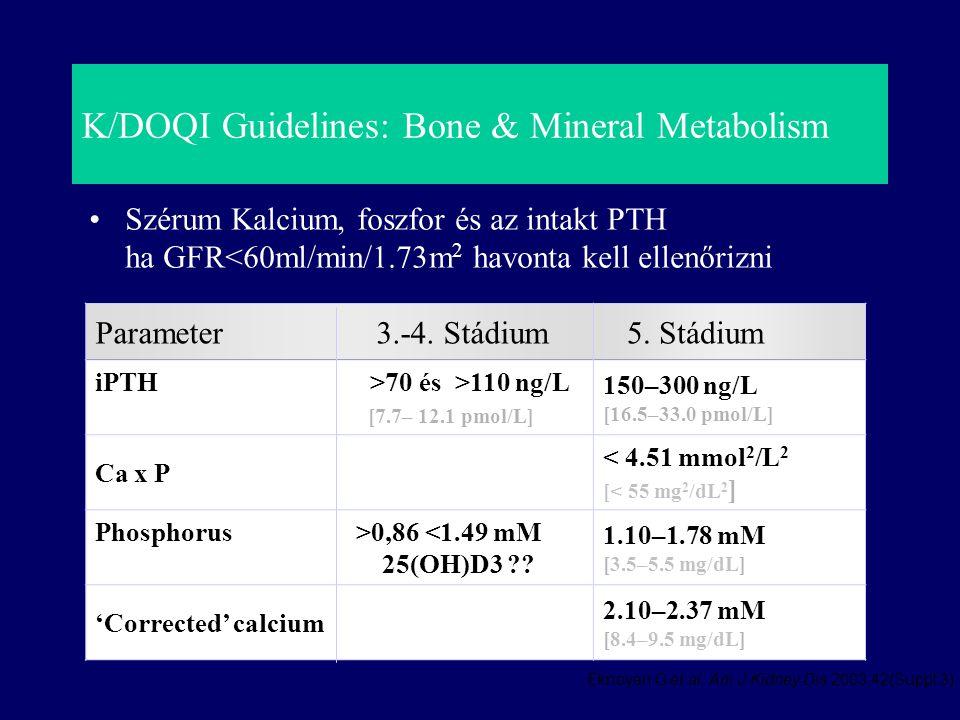 K/DOQI Guidelines: Bone & Mineral Metabolism Szérum Kalcium, foszfor és az intakt PTH ha GFR<60ml/min/1.73m 2 havonta kell ellenőrizni Parameter 3.-4.