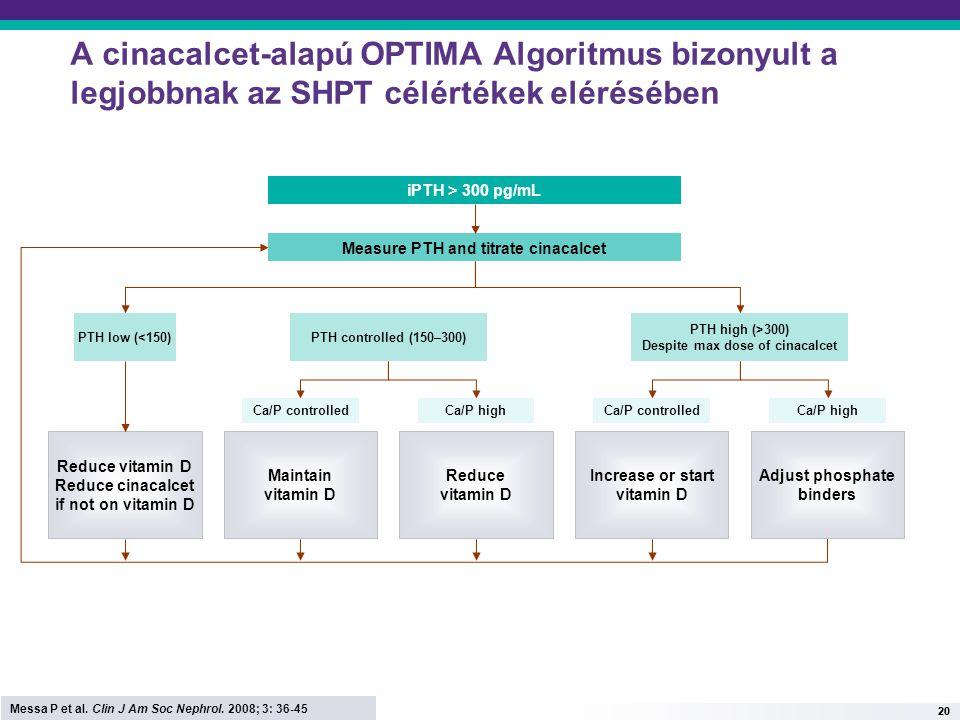 20 A cinacalcet-alapú OPTIMA Algoritmus bizonyult a legjobbnak az SHPT célértékek elérésében Messa P et al. Clin J Am Soc Nephrol. 2008; 3: 36-45 iPTH