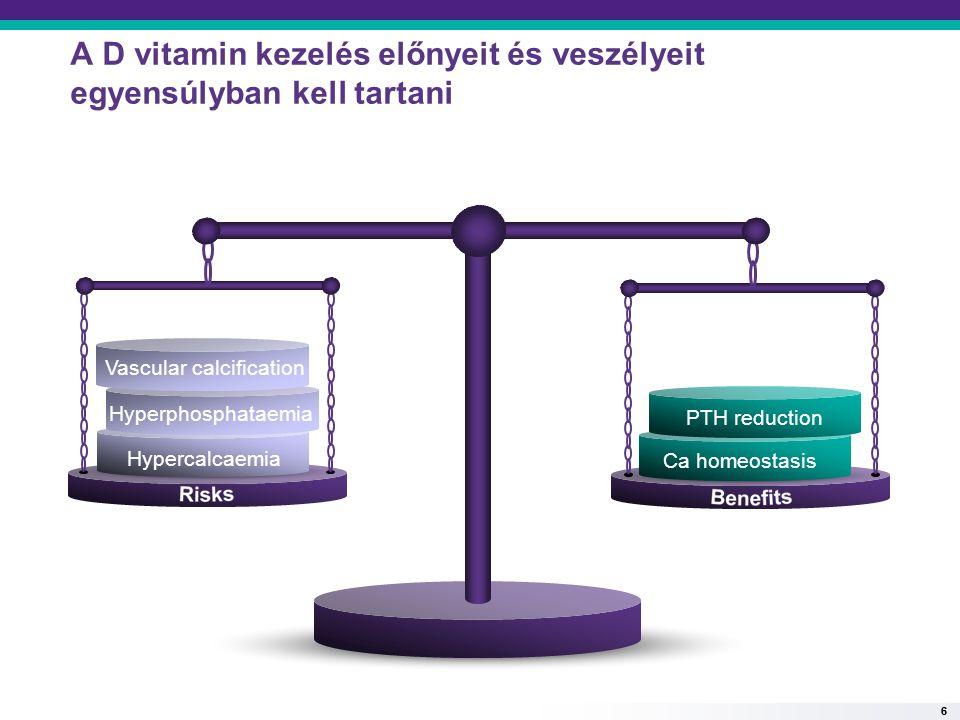 A Mimpara ® * mind a 4 kulcsfontosságú KDOQI ™ sHPT laborértéket csökkenti 6,13 6.