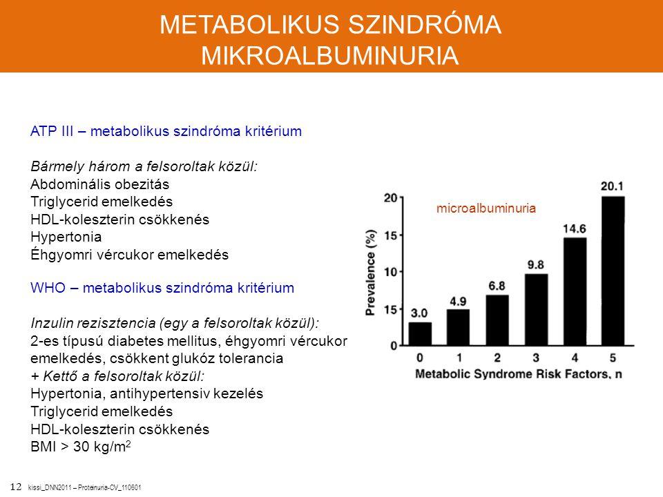 12 kissi_DNN2011 – Proteinuria-CV_110601 METABOLIKUS SZINDRÓMA MIKROALBUMINURIA ATP III – metabolikus szindróma kritérium Bármely három a felsoroltak