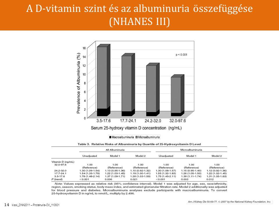 14 kissi_DNN2011 – Proteinuria-CV_110601 A D-vitamin szint és az albuminuria összefüggése (NHANES III)