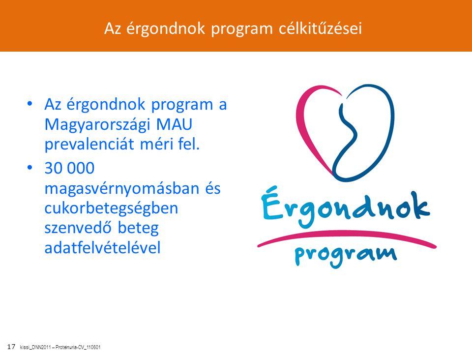 17 kissi_DNN2011 – Proteinuria-CV_110601 Az érgondnok program célkitűzései Az érgondnok program a Magyarországi MAU prevalenciát méri fel. 30 000 maga