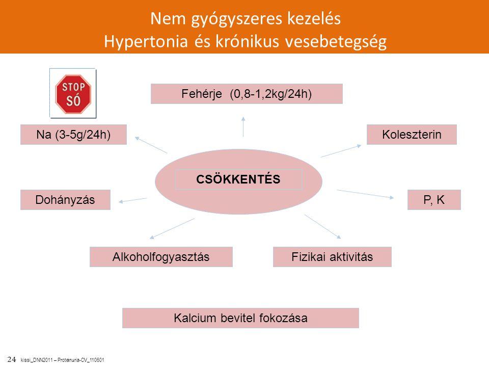 24 kissi_DNN2011 – Proteinuria-CV_110601 Nem gyógyszeres kezelés Hypertonia és krónikus vesebetegség Kalcium bevitel fokozása Na (3-5g/24h) Fehérje (0