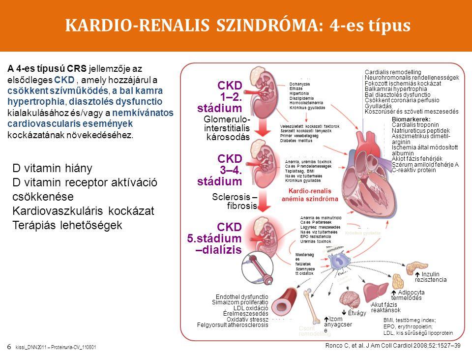 6 kissi_DNN2011 – Proteinuria-CV_110601 A 4-es típusú CRS jellemzője az elsődleges CKD, amely hozzájárul a csökkent szívműködés, a bal kamra hypertrop
