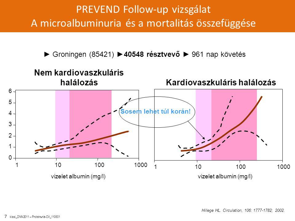 18 kissi_DNN2011 – Proteinuria-CV_110601 Nincs20-50 mg/l50-100 mg/l100 mg/l felett Microalbuminuria mértéke 0 10 20 30 40 50 60 Százalék Mikroalbuminuria előfordulása a teljes populációban (27 462 beteg) 50,6% 11,5% 32,7% 5,2% 49,4 %-ban fordul elő MAU