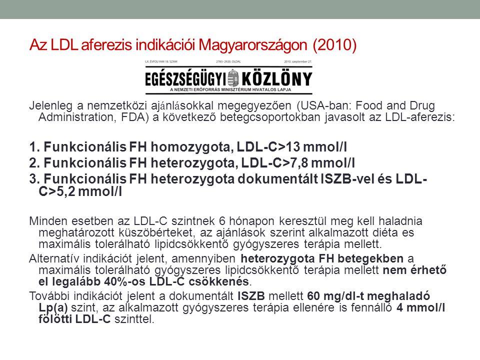 Az LDL aferezis indikációi Magyarországon (2010) Jelenleg a nemzetközi aj á nl á sokkal megegyezően (USA-ban: Food and Drug Administration, FDA) a köv