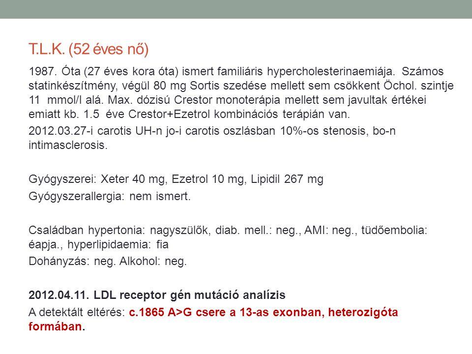 T.L.K. (52 éves nő) 1987. Óta (27 éves kora óta) ismert familiáris hypercholesterinaemiája. Számos statinkészítmény, végül 80 mg Sortis szedése mellet