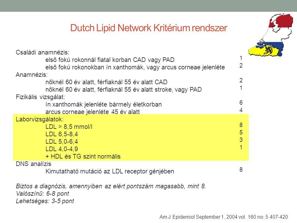 Dutch Lipid Network Kritérium rendszer Családi anamnézis: első fokú rokonnál fiatal korban CAD vagy PAD első fokú rokonokban ín xanthomák, vagy arcus