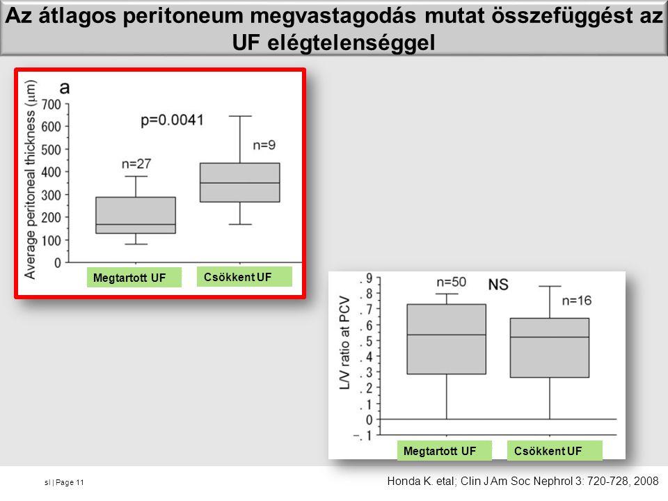 sl   Page Az átlagos peritoneum megvastagodás mutat összefüggést az UF elégtelenséggel 11 Honda K. etal; Clin J Am Soc Nephrol 3: 720-728, 2008 Csökke