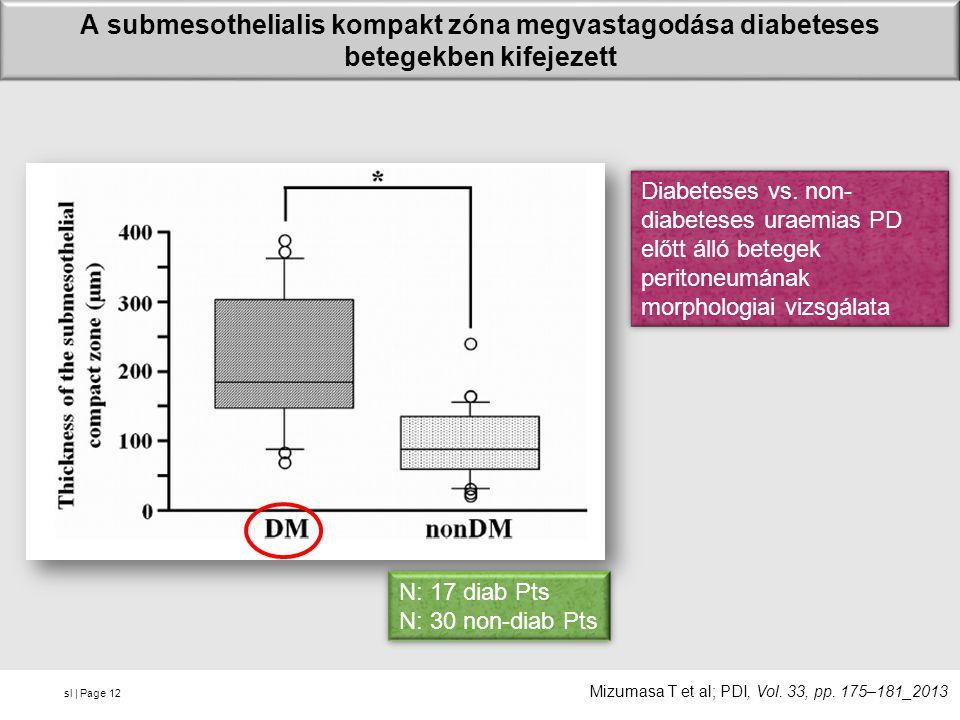 sl | Page A submesothelialis kompakt zóna megvastagodása diabeteses betegekben kifejezett 12 Mizumasa T et al; PDI, Vol.
