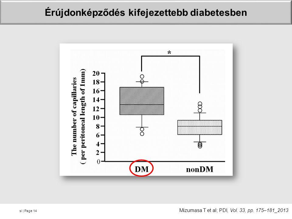 sl | Page Érújdonképződés kifejezettebb diabetesben 14 Mizumasa T et al; PDI, Vol.