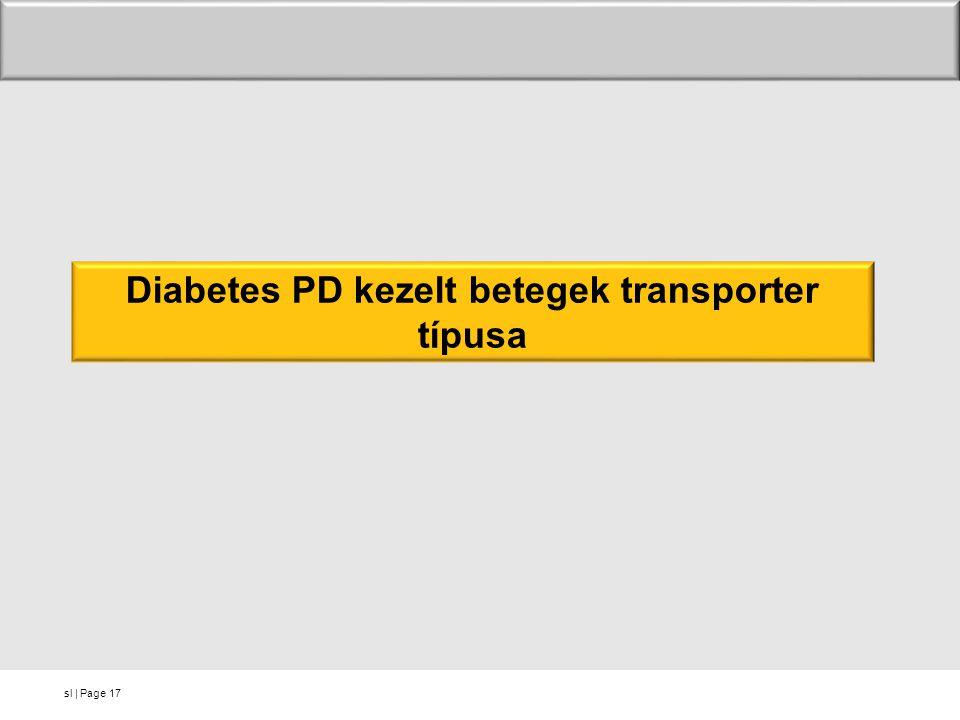sl   Page17 Diabetes PD kezelt betegek transporter típusa