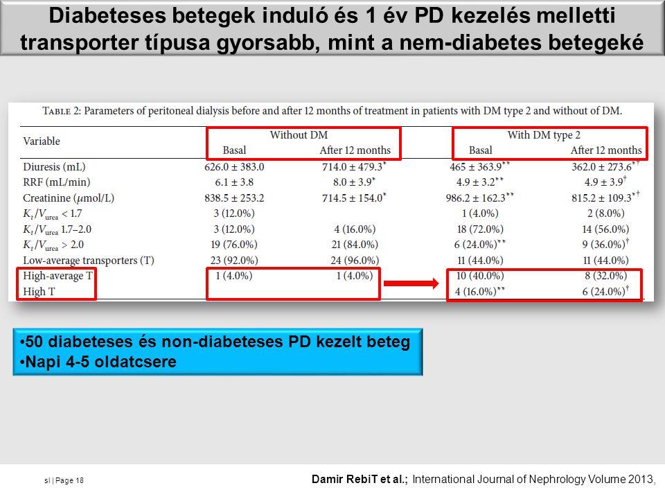 sl | Page Diabeteses betegek induló és 1 év PD kezelés melletti transporter típusa gyorsabb, mint a nem-diabetes betegeké 18 Damir RebiT et al.; International Journal of Nephrology Volume 2013, 50 diabeteses és non-diabeteses PD kezelt beteg Napi 4-5 oldatcsere
