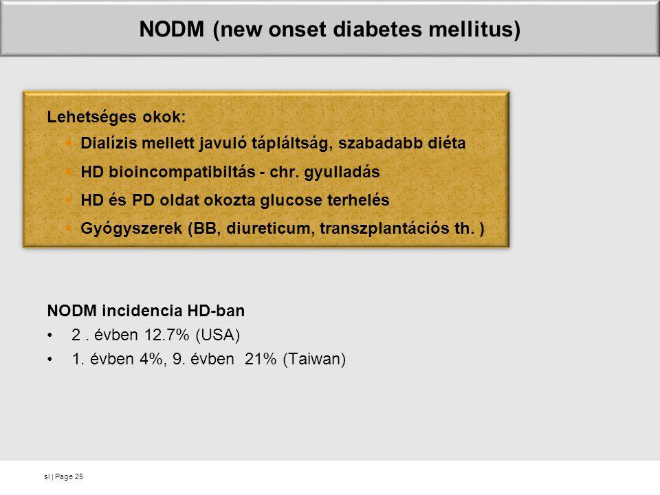 sl | Page NODM (new onset diabetes mellitus) Lehetséges okok:  Dialízis mellett javuló tápláltság, szabadabb diéta  HD bioincompatibiltás - chr.