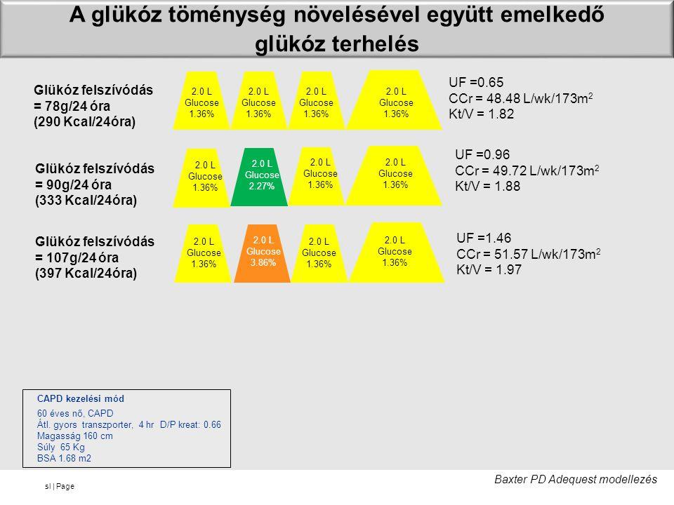 sl   Page 2.0 L Glucose 1.36% 2.0 L Glucose 1.36% 2.0 L Glucose 1.36% 2.0 L Glucose 1.36% Glükóz felszívódás = 78g/24 óra (290 Kcal/24óra) UF =0.65 CC