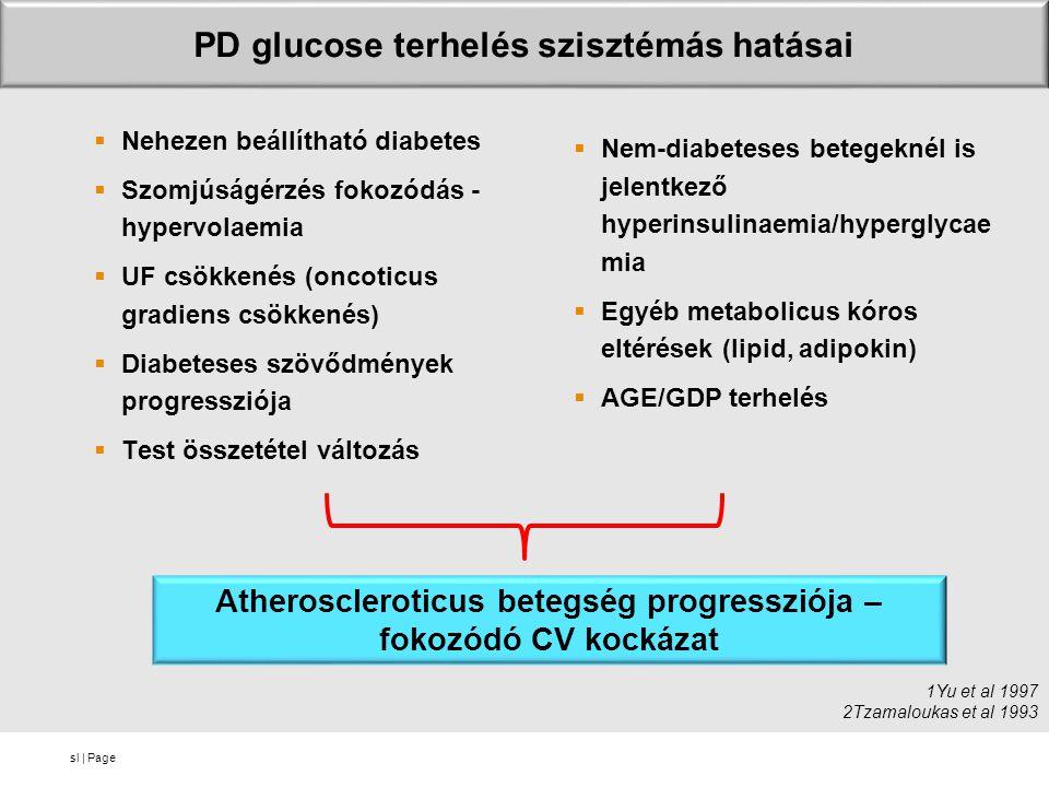 sl | Page PD glucose terhelés szisztémás hatásai  Nehezen beállítható diabetes  Szomjúságérzés fokozódás - hypervolaemia  UF csökkenés (oncoticus gradiens csökkenés)  Diabeteses szövődmények progressziója  Test összetétel változás  Nem-diabeteses betegeknél is jelentkező hyperinsulinaemia/hyperglycae mia  Egyéb metabolicus kóros eltérések (lipid, adipokin)  AGE/GDP terhelés 1Yu et al 1997 2Tzamaloukas et al 1993 Atheroscleroticus betegség progressziója – fokozódó CV kockázat