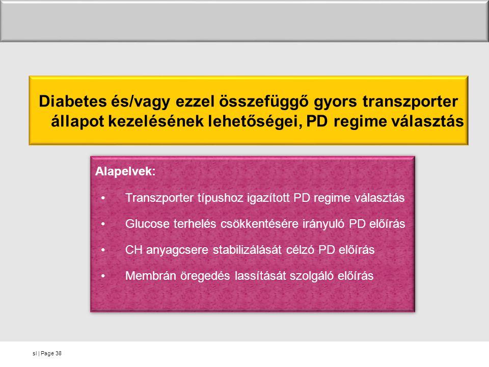 sl   Page Diabetes és/vagy ezzel összefüggő gyors transzporter állapot kezelésének lehetőségei, PD regime választás 38 Alapelvek: Transzporter típusho