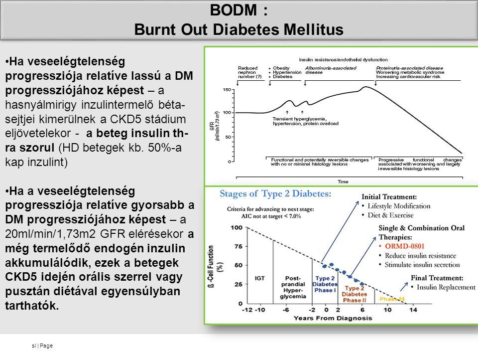 sl | Page Ha veseelégtelenség progressziója relatíve lassú a DM progressziójához képest – a hasnyálmirigy inzulintermelő béta- sejtjei kimerülnek a CKD5 stádium eljövetelekor - a beteg insulin th- ra szorul (HD betegek kb.