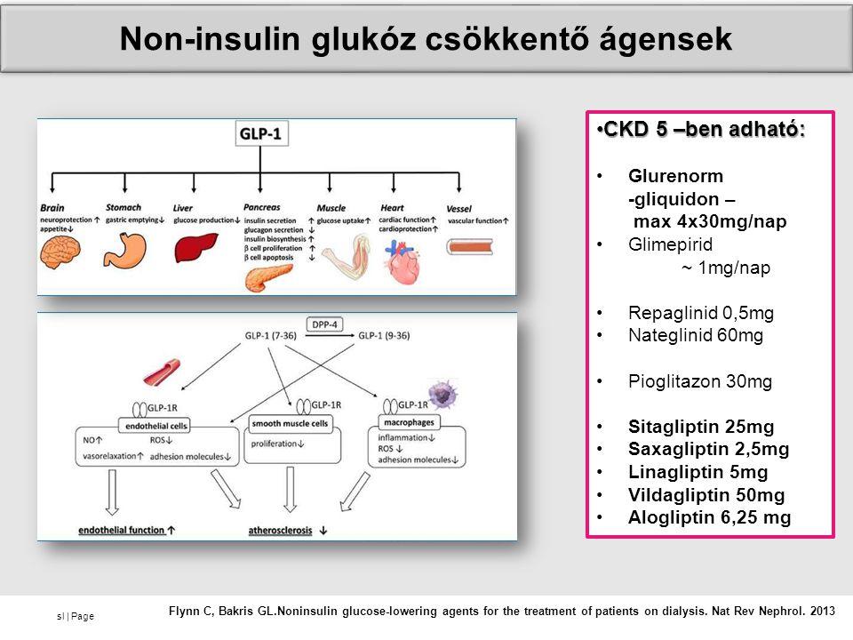 sl | Page CKD 5 –ben adható:CKD 5 –ben adható: Glurenorm -gliquidon – max 4x30mg/nap Glimepirid ~ 1mg/nap Repaglinid 0,5mg Nateglinid 60mg Pioglitazon 30mg Sitagliptin 25mg Saxagliptin 2,5mg Linagliptin 5mg Vildagliptin 50mg Alogliptin 6,25 mg Flynn C, Bakris GL.Noninsulin glucose-lowering agents for the treatment of patients on dialysis.