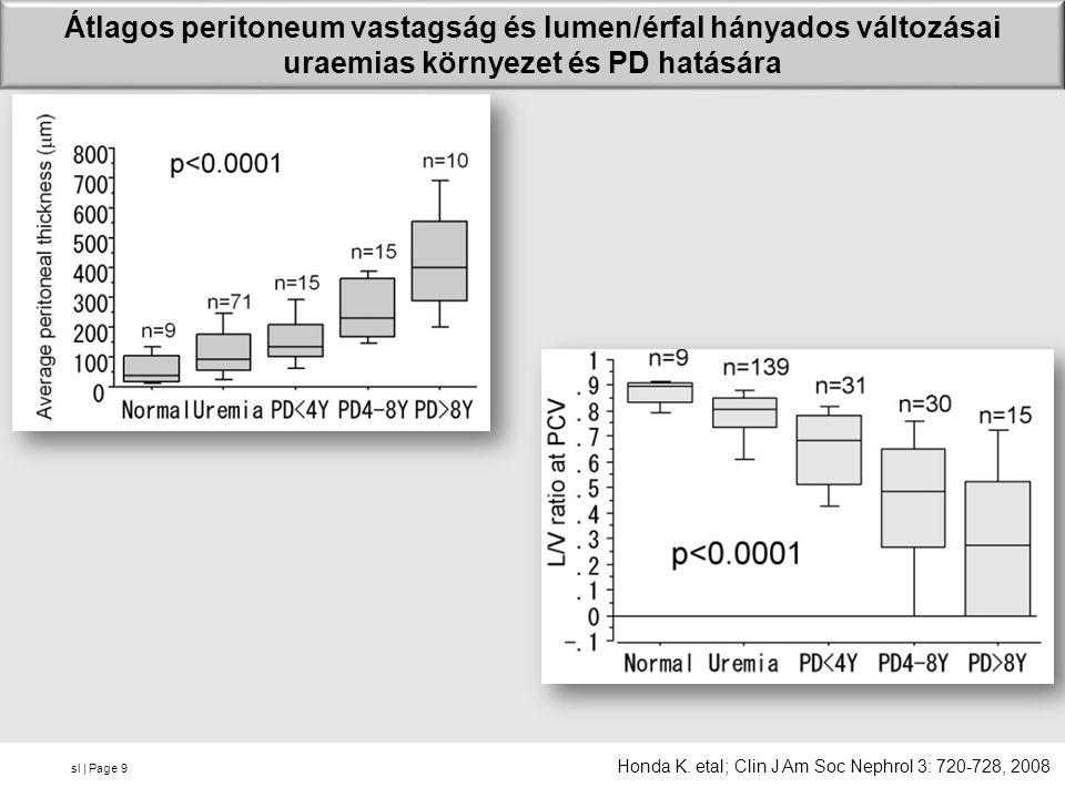 sl | Page Átlagos peritoneum vastagság és lumen/érfal hányados változásai uraemias környezet és PD hatására 9 Honda K.