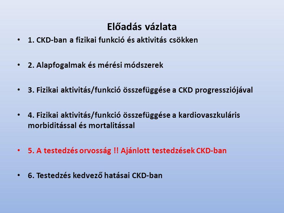 Előadás vázlata 1.CKD-ban a fizikai funkció és aktivitás csökken 2.