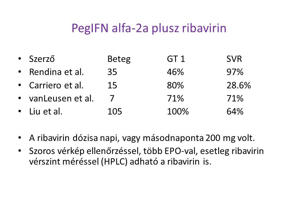 PegIFN alfa-2a plusz ribavirin SzerzőBetegGT 1SVR Rendina et al.3546%97% Carriero et al.1580%28.6% vanLeusen et al. 7 71%71% Liu et al.105100%64% A ri