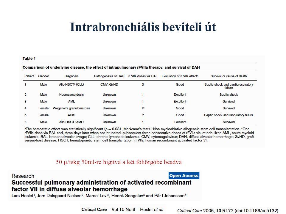 Intrabronchiális beviteli út 50 µ/tskg 50ml-re higítva a két főhörgőbe beadva