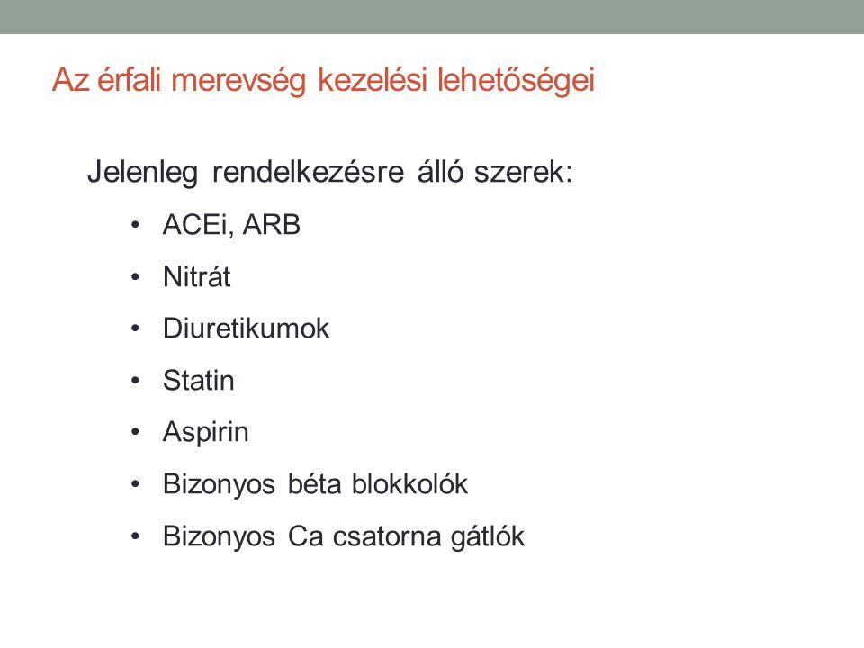 Jelenleg rendelkezésre álló szerek: ACEi, ARB Nitrát Diuretikumok Statin Aspirin Bizonyos béta blokkolók Bizonyos Ca csatorna gátlók Az érfali merevsé