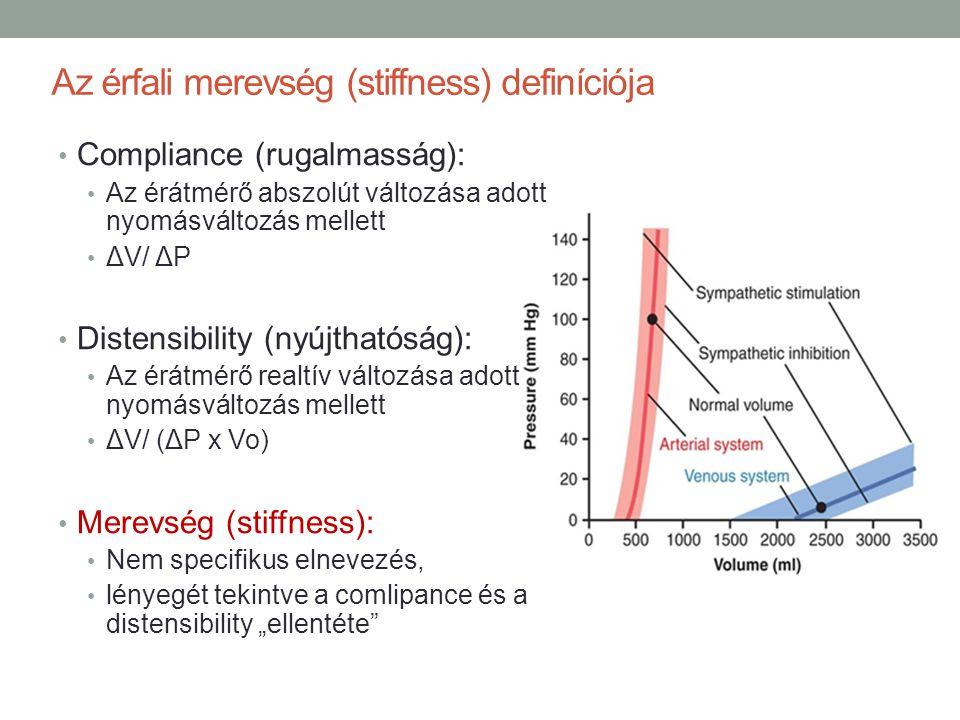 Az érfali merevség (stiffness) definíciója Compliance (rugalmasság): Az érátmérő abszolút változása adott nyomásváltozás mellett ΔV/ ΔP Distensibility