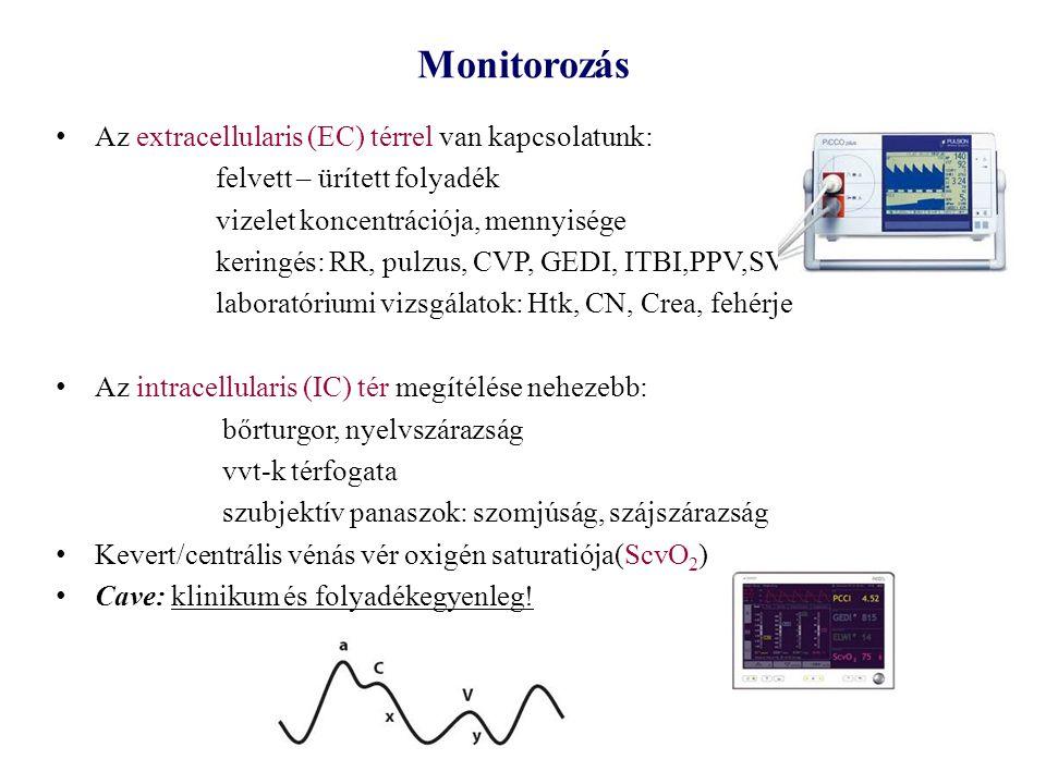 Monitorozás Az extracellularis (EC) térrel van kapcsolatunk: felvett – ürített folyadék vizelet koncentrációja, mennyisége keringés: RR, pulzus, CVP,
