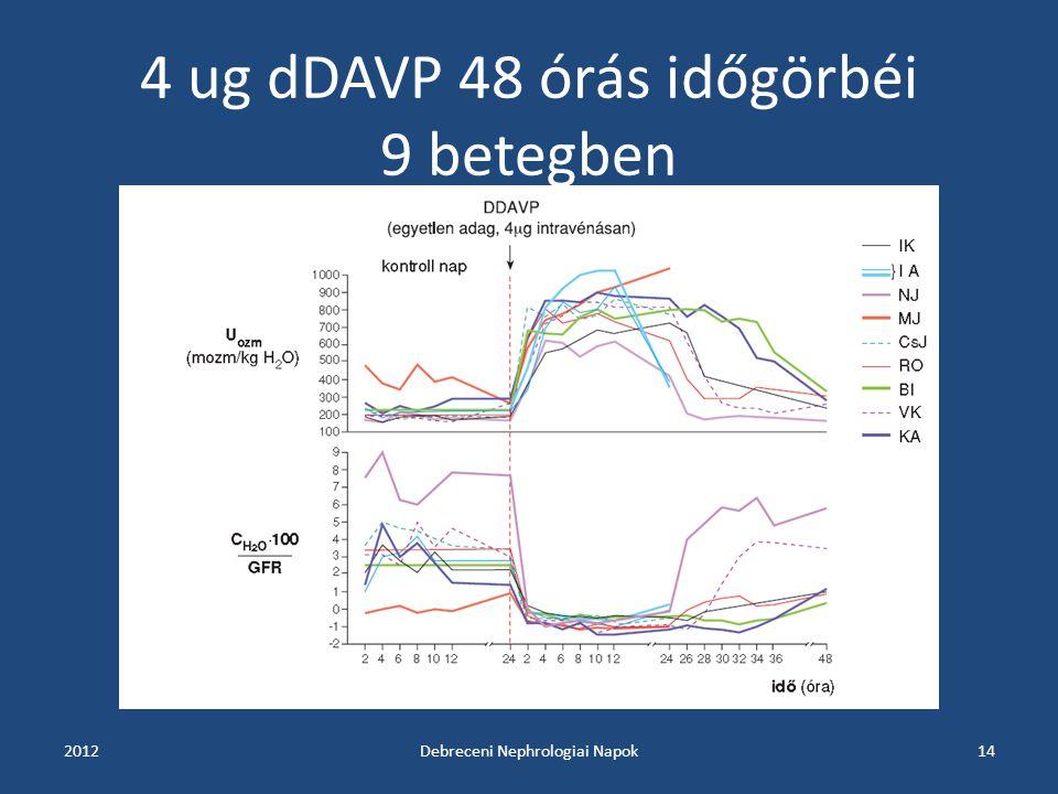 2012Debreceni Nephrologiai Napok14 4 ug dDAVP 48 órás időgörbéi 9 betegben