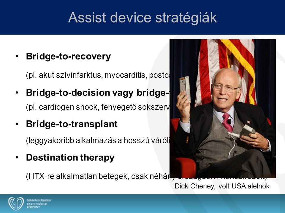 Assist device stratégiák Bridge-to-recovery (pl. akut szívinfarktus, myocarditis, postcardiotomiás szindróma) Bridge-to-decision vagy bridge-to-bridge