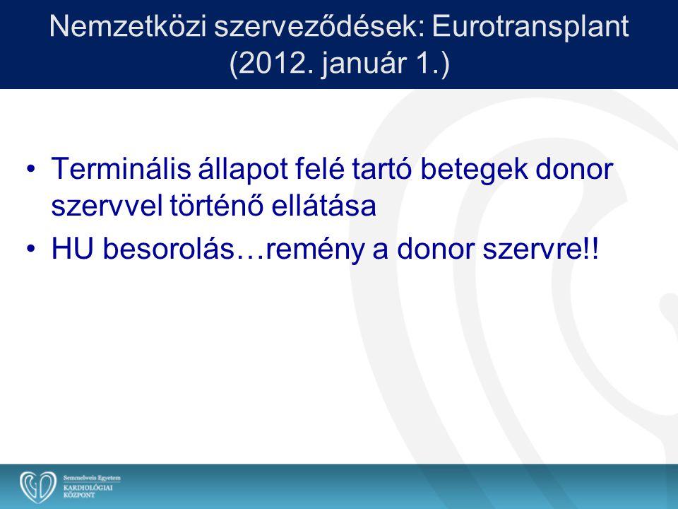 Nemzetközi szerveződések: Eurotransplant (2012. január 1.) Terminális állapot felé tartó betegek donor szervvel történő ellátása HU besorolás…remény a
