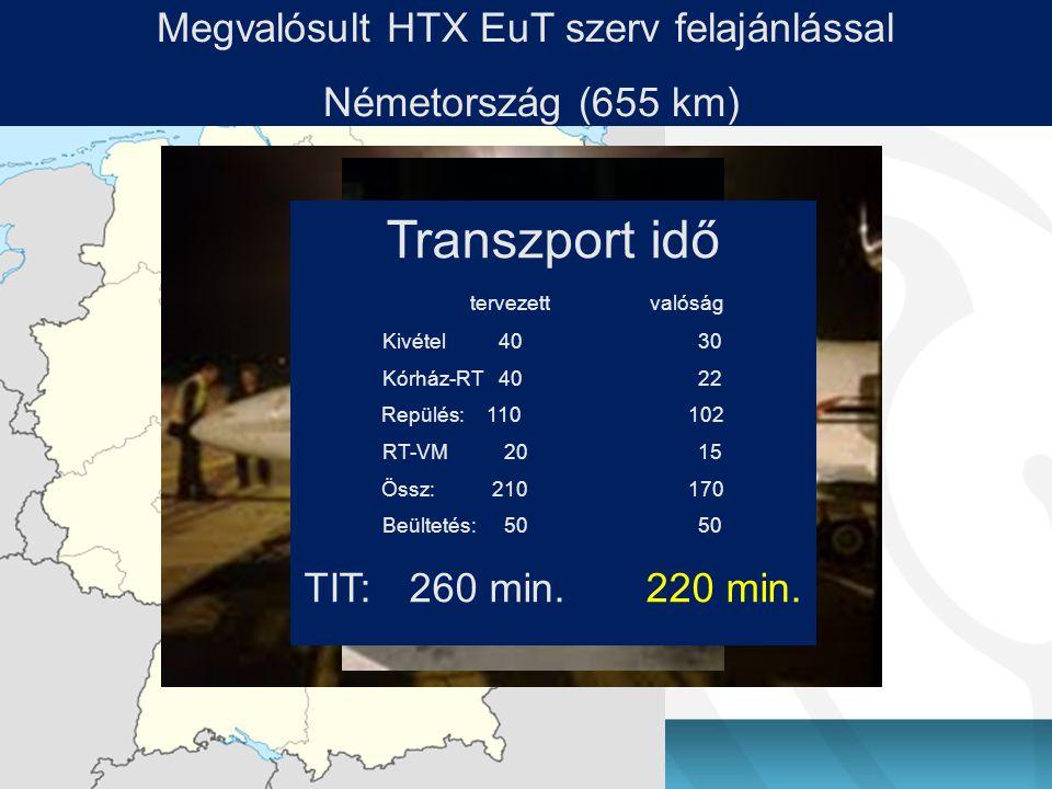 Megvalósult HTX EuT szerv felajánlással Németország (655 km) Transzport idő tervezett valóság Kivétel 40 30 Kórház-RT 4022 Repülés:110 102 RT-VM 2015