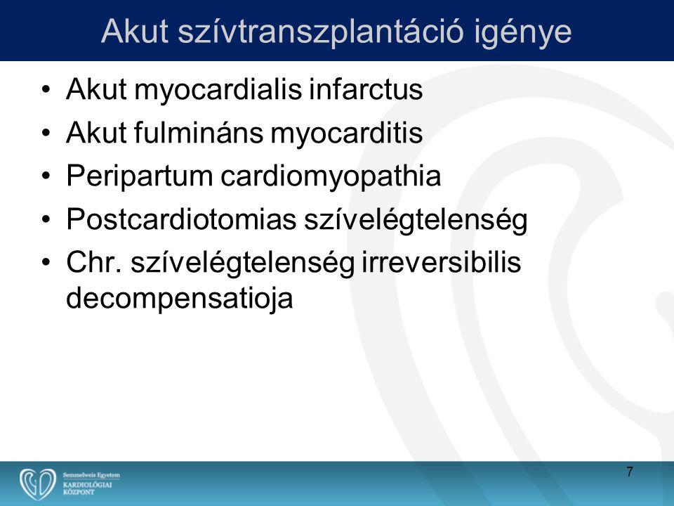 Akut szívtranszplantáció igénye Akut myocardialis infarctus –Korszerű ellátó rendszer, intervenciós hálózat, 90% feletti hozzáférés (2011: STEMI: primer PCI aránya 78%!*) –sikeres PCI, mechanikus keringéstámogatás (IABP), élettel összeegyeztethetetlen bal kamra károsodás –Mechanikus szövődmény – pl.